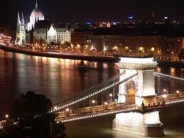 Attraksjoner Budapest